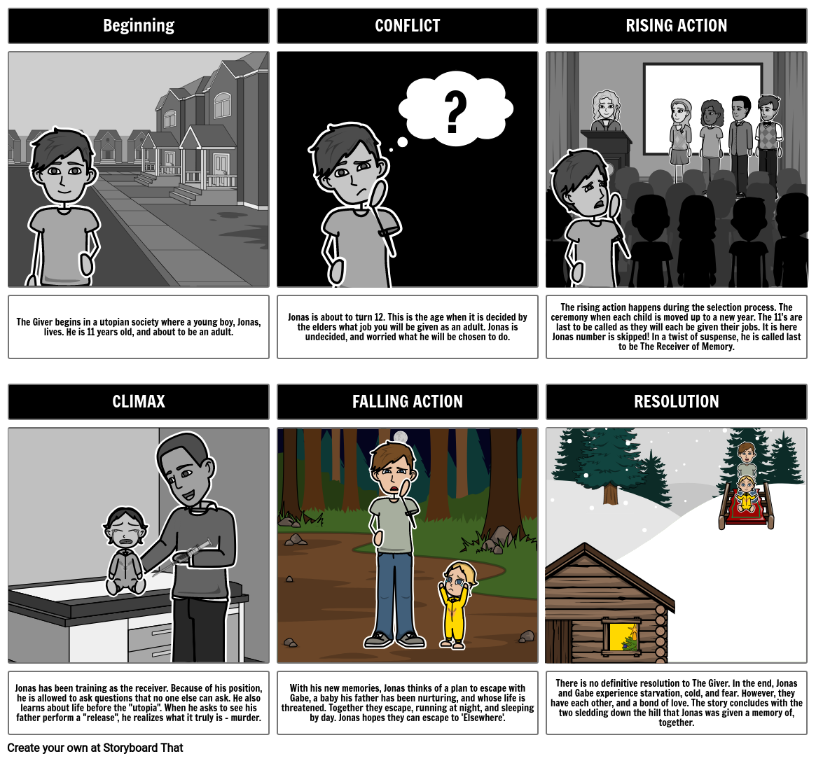 StoryBoard of The Giver