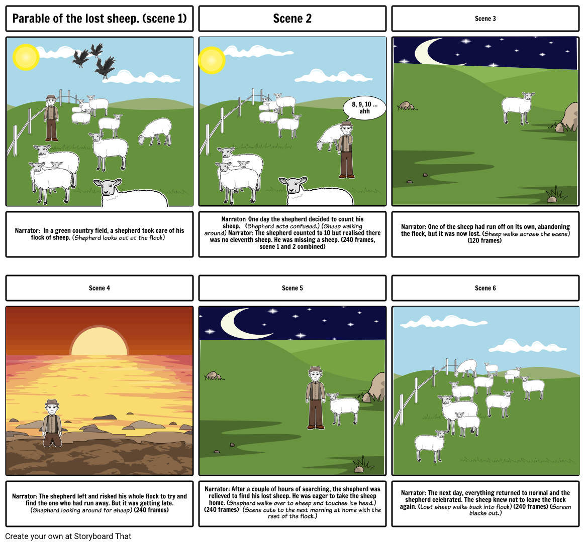 Parable of the lost sheep