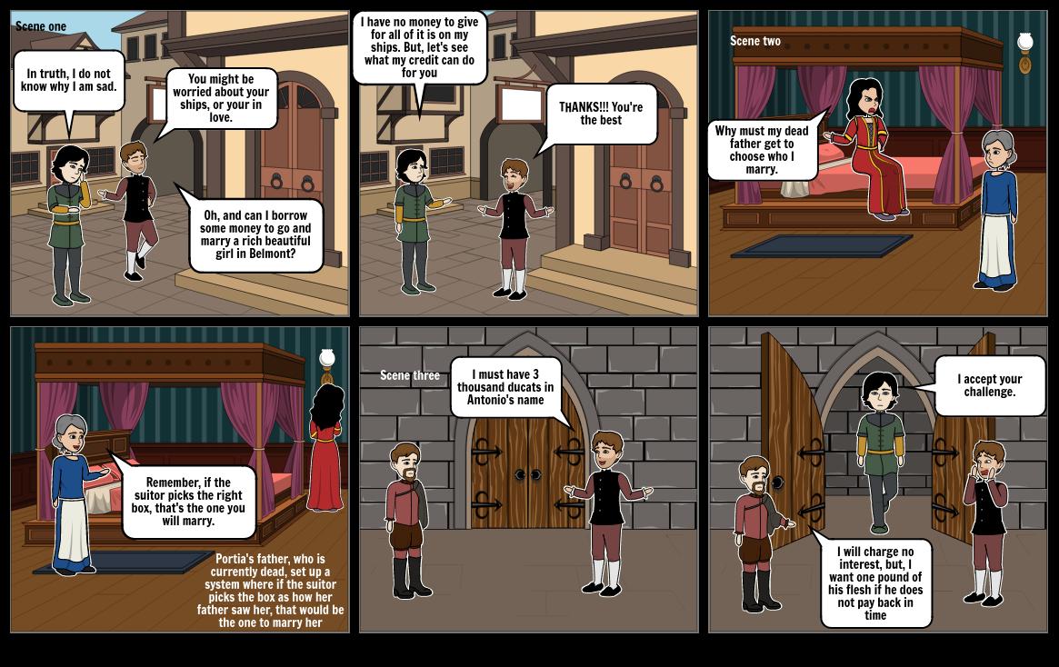 Merchant of Venice act one summary