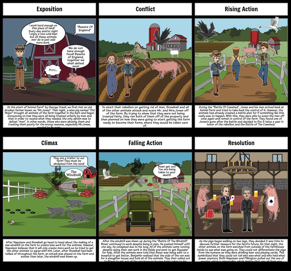 Animal Farm Storyboard Project