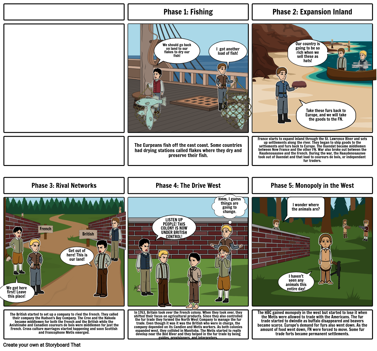 Social Phases of the Fur Trade