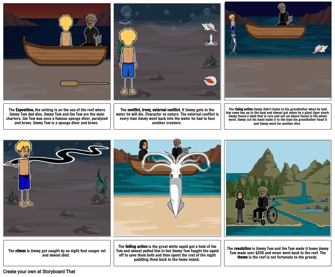 The Reef Storyboard