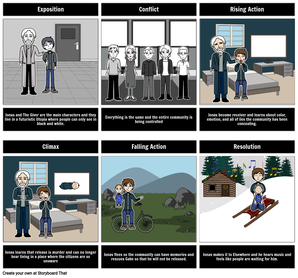 The Giver Storyboard