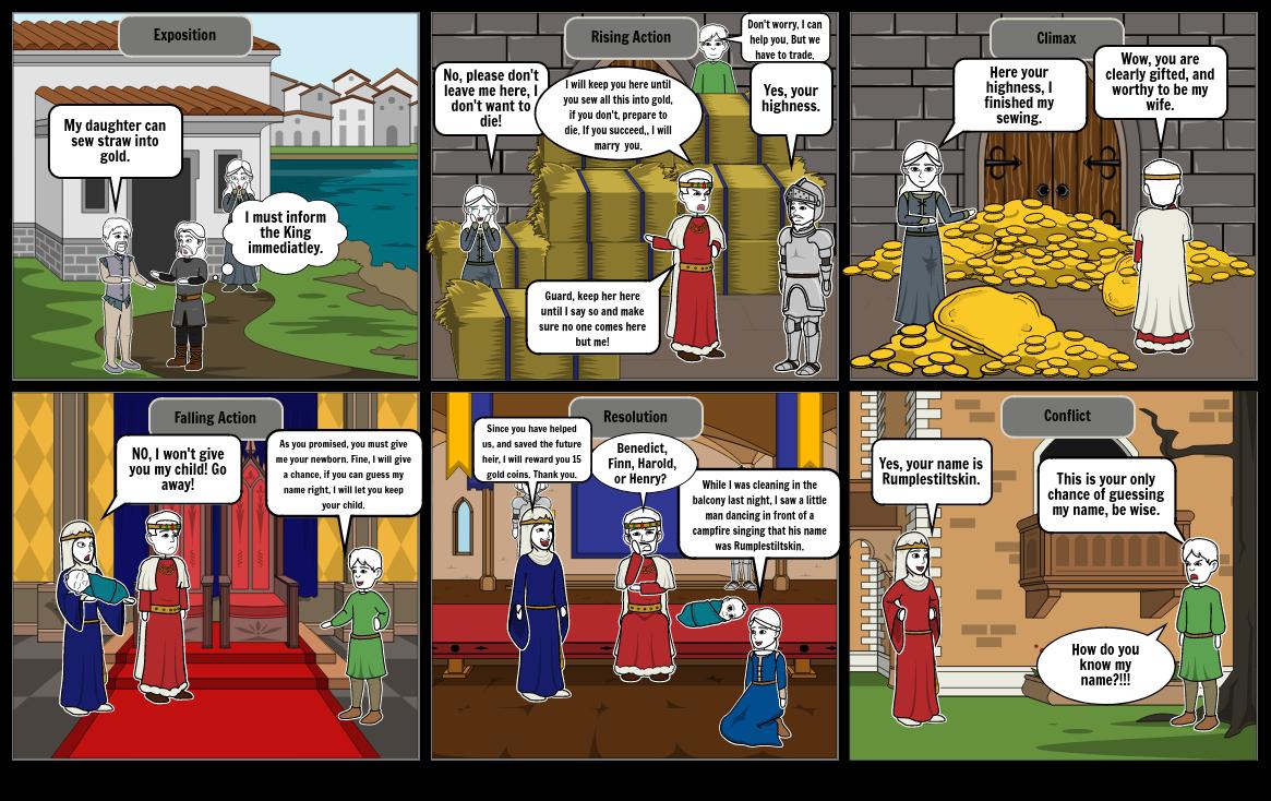 ELA: Rumplestiltskin Storyboard - Pranathi Bokam