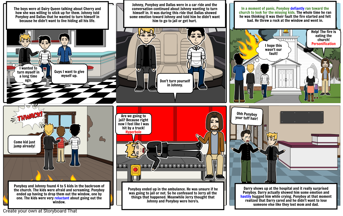 The Outsiders Ch 6 Story Board
