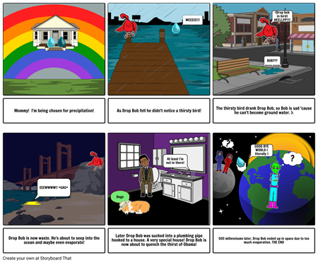 John and colin's water cycle journey