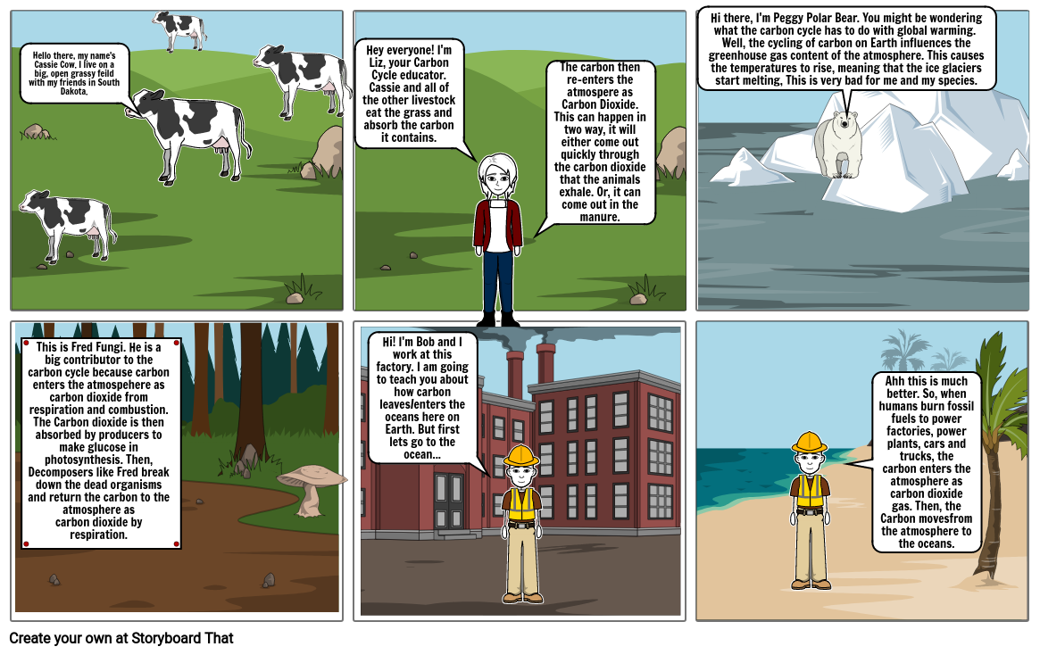 Carbon Cycle Comic