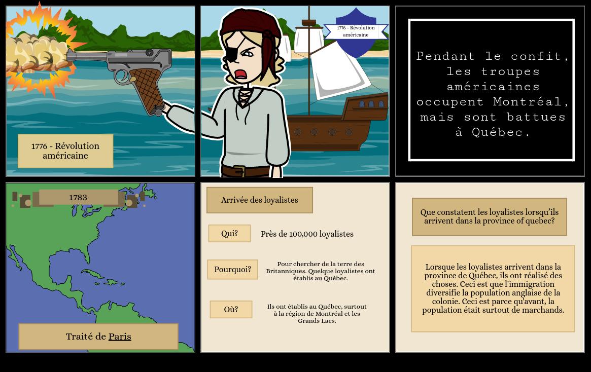 BD: La Nouvelle-France après la Conquête (Partie 3)