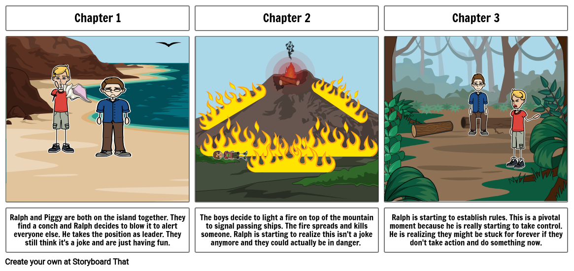 Lord Of The Flies Storyboard