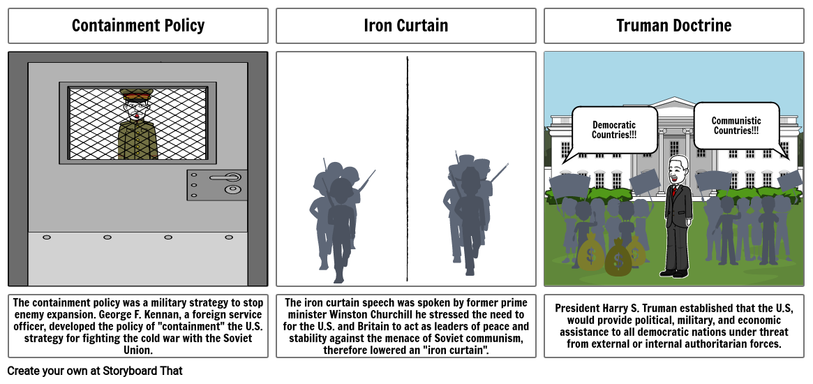 Early Cold War Storyboard
