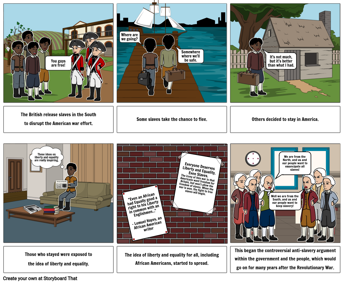 Honors U.S. History: African Americans and the Revolutionary War