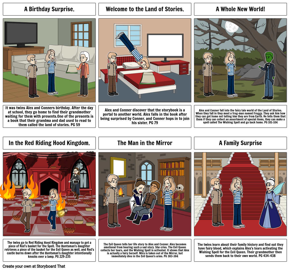 Land of Stories Storyboard project