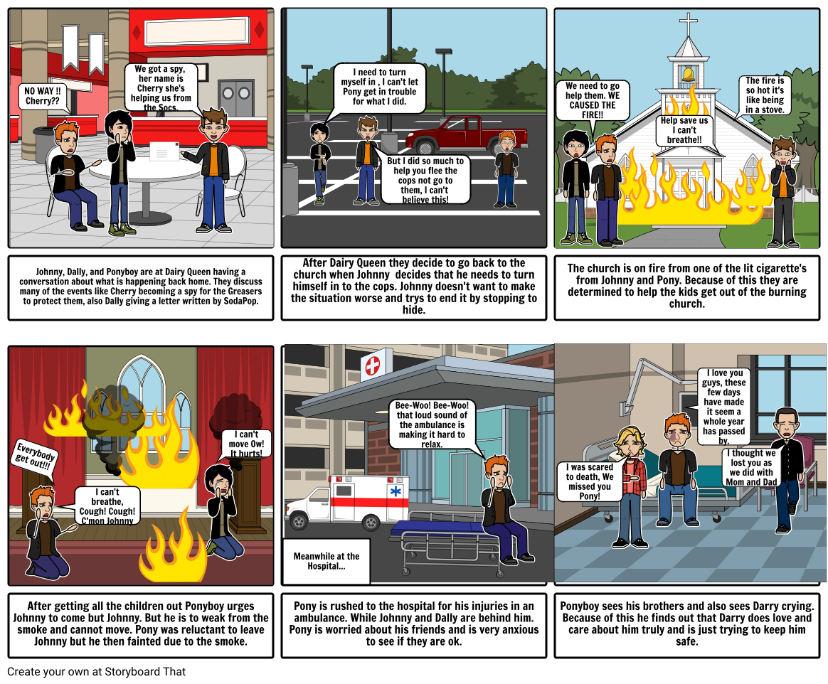Outsiders Story BoARD- By Sidd