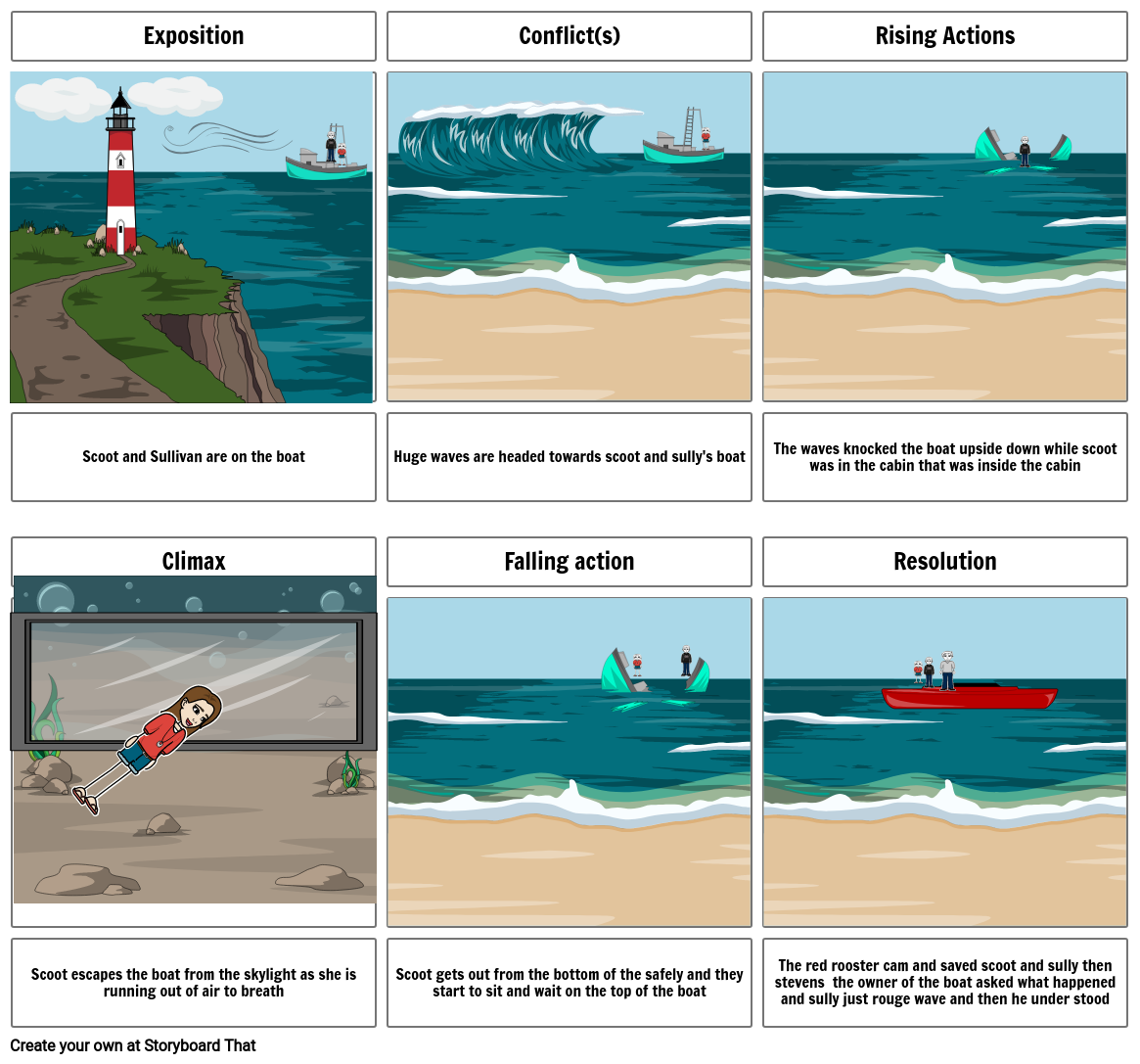 Rouge Wave StoryBoard