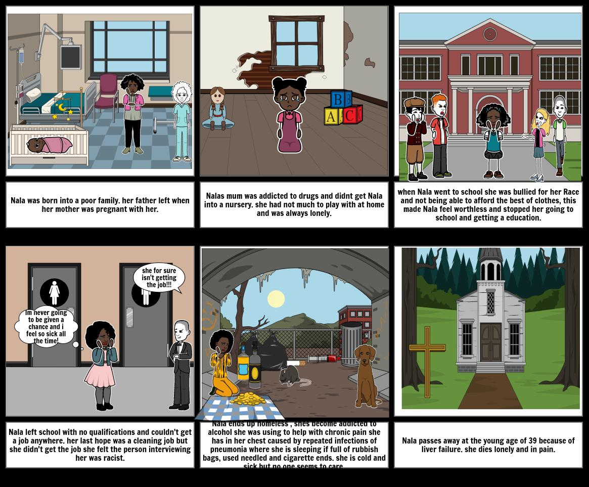 Deryns social storyboard