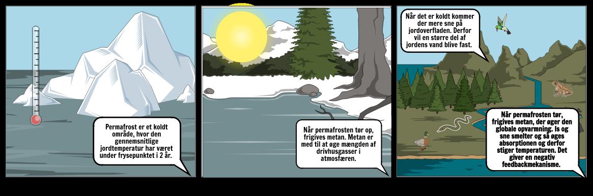 Permafrost - gruppe 5