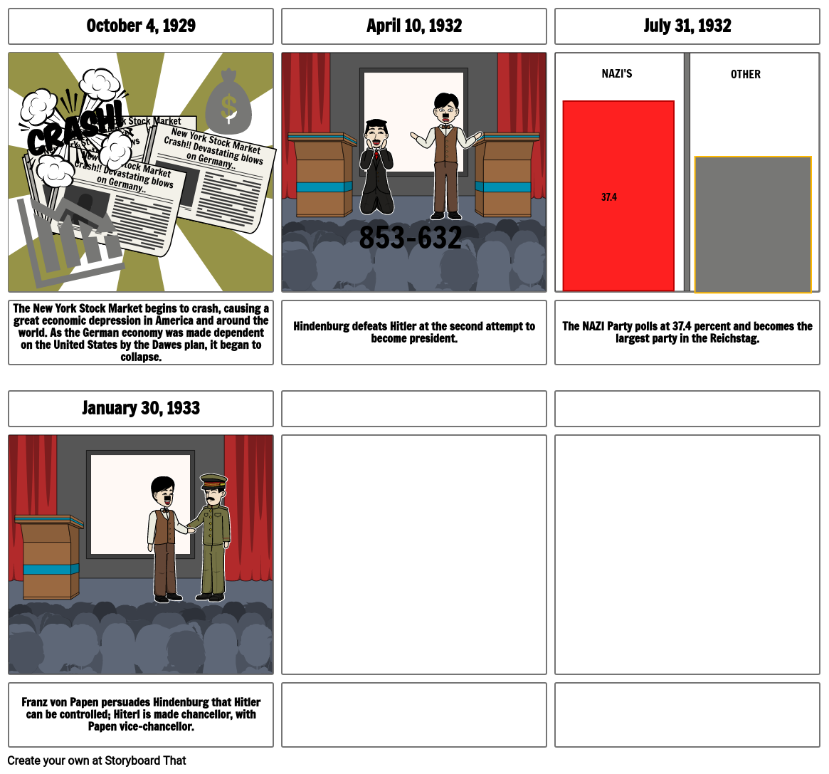 Hitler's Rise to Power Comic Strip pt.2