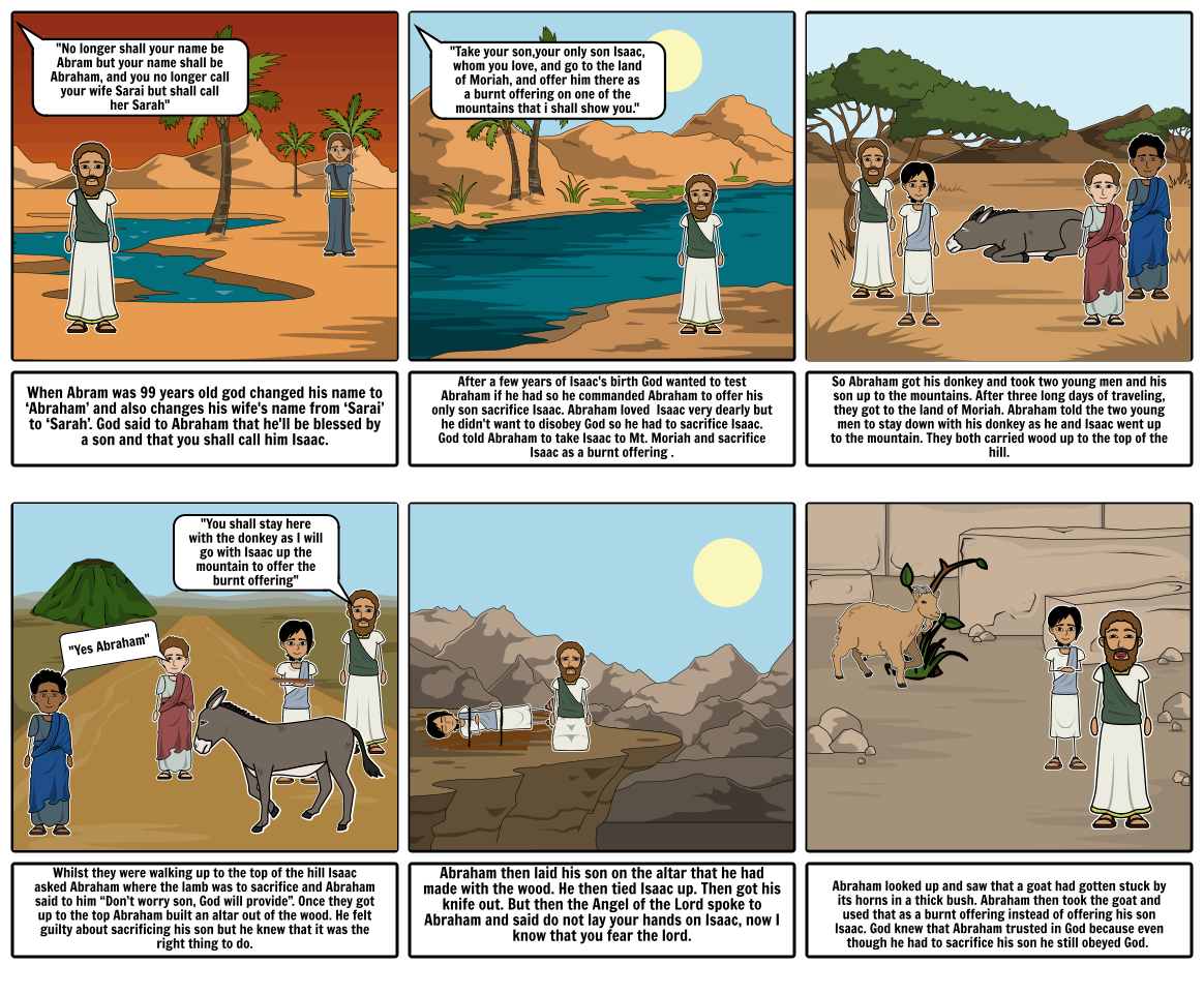 The story of Abraham and Isaac