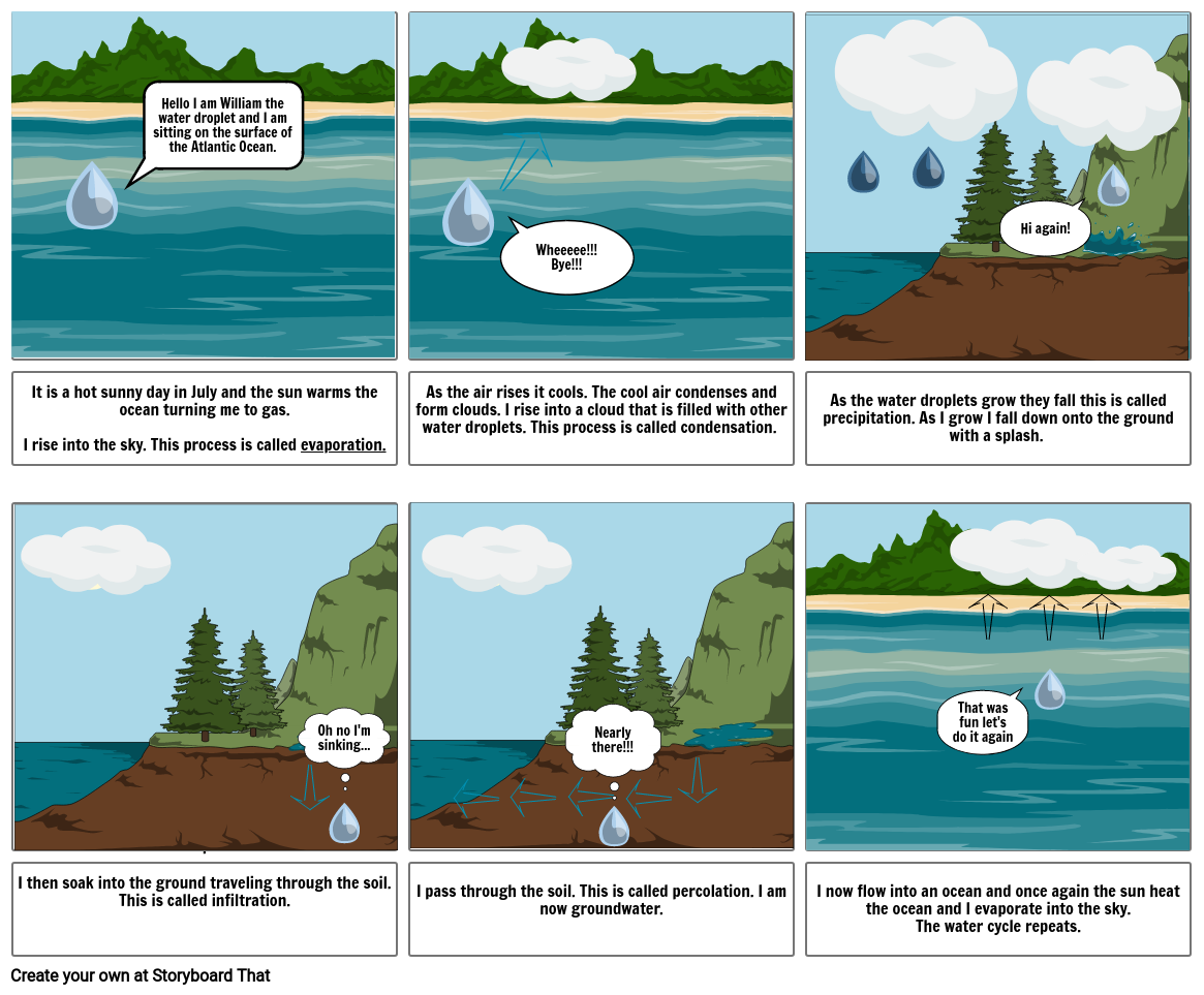 William the water droplet story.