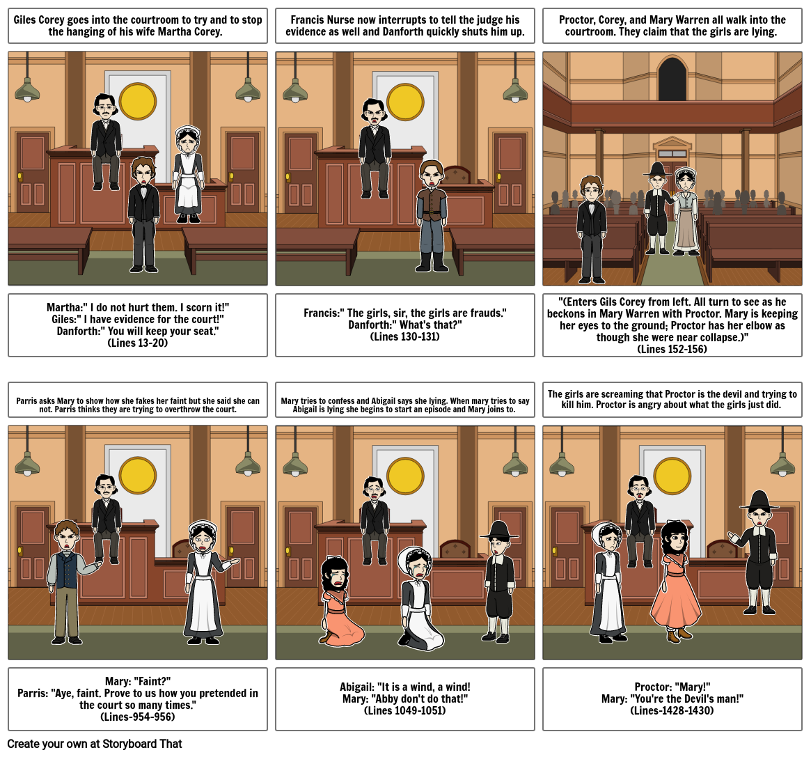 The Crucible Act three
