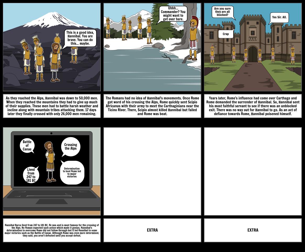 Punic War Project Part 2