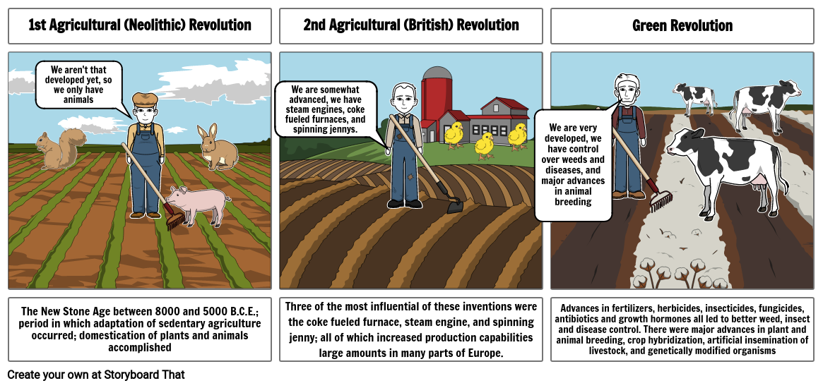 Revolutions Storyboard Assignment