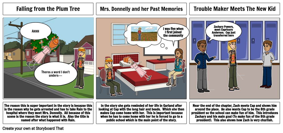 Schooled Titles Project Chapters 1-3