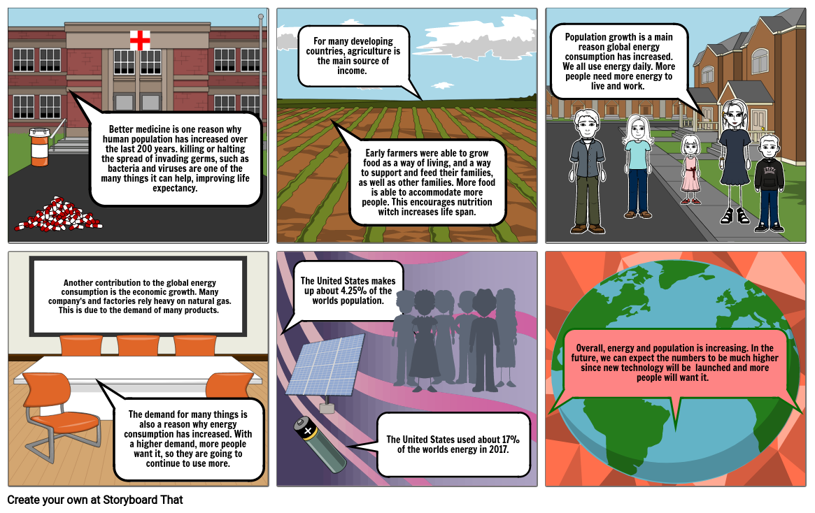 Human Population and Energy Consumption Storyboard