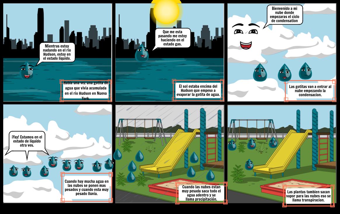 Tira Comica del ciclo de agua