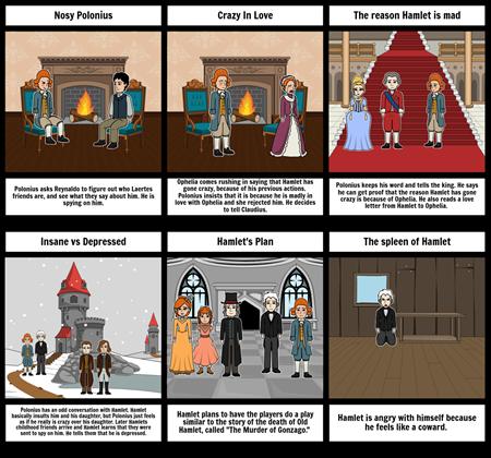 Hamlet act 2 summary