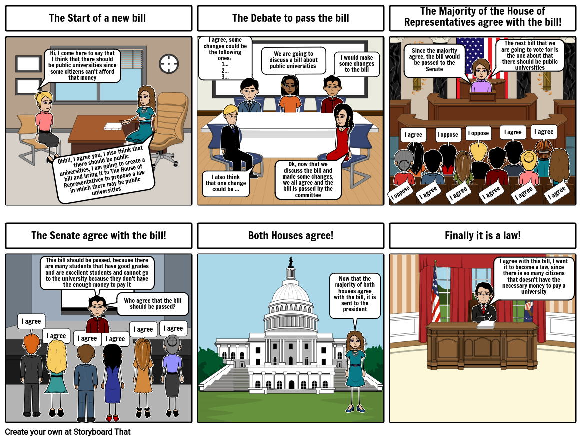 How a bill becomes a law comic