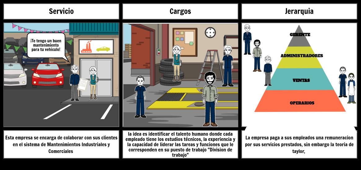 Servicio Industriales y Comerciales de Colombia