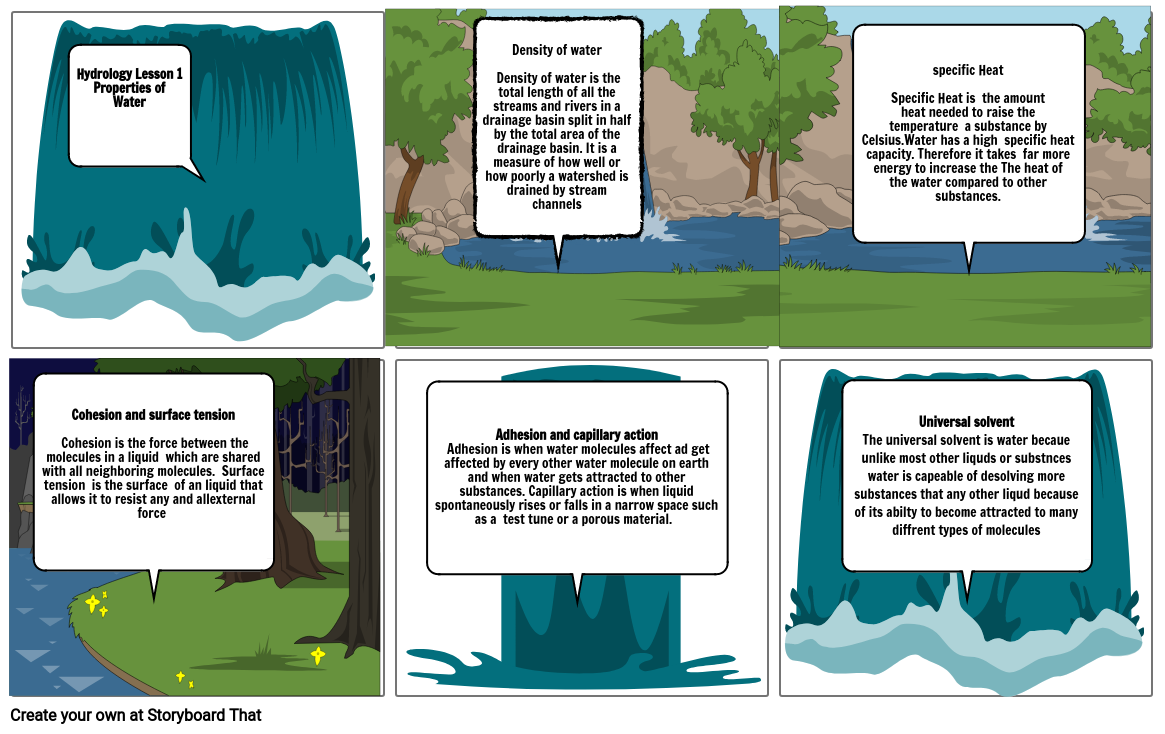 Hydrology Lesson 1 Properties of Water