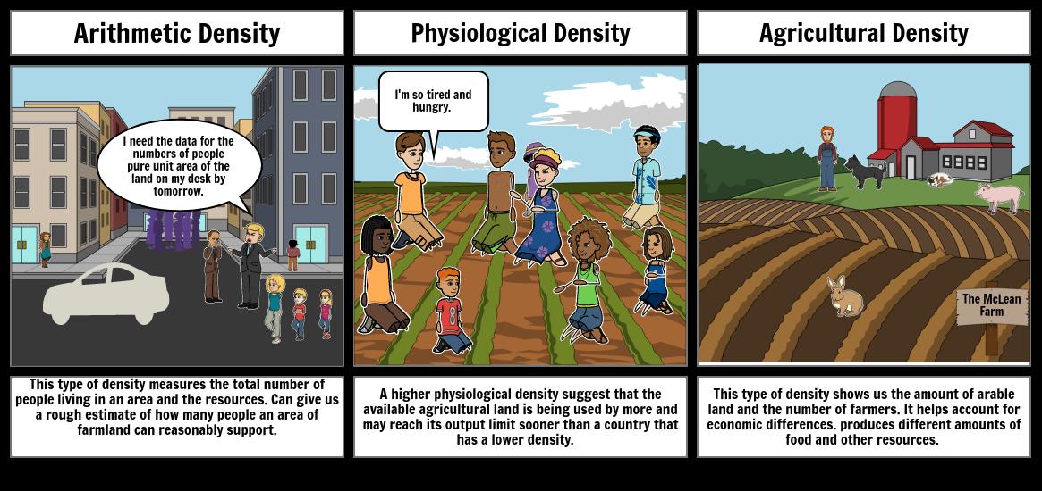 Population Density Storyboard