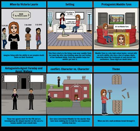 Caviston Story board: When By Victoria Laurie