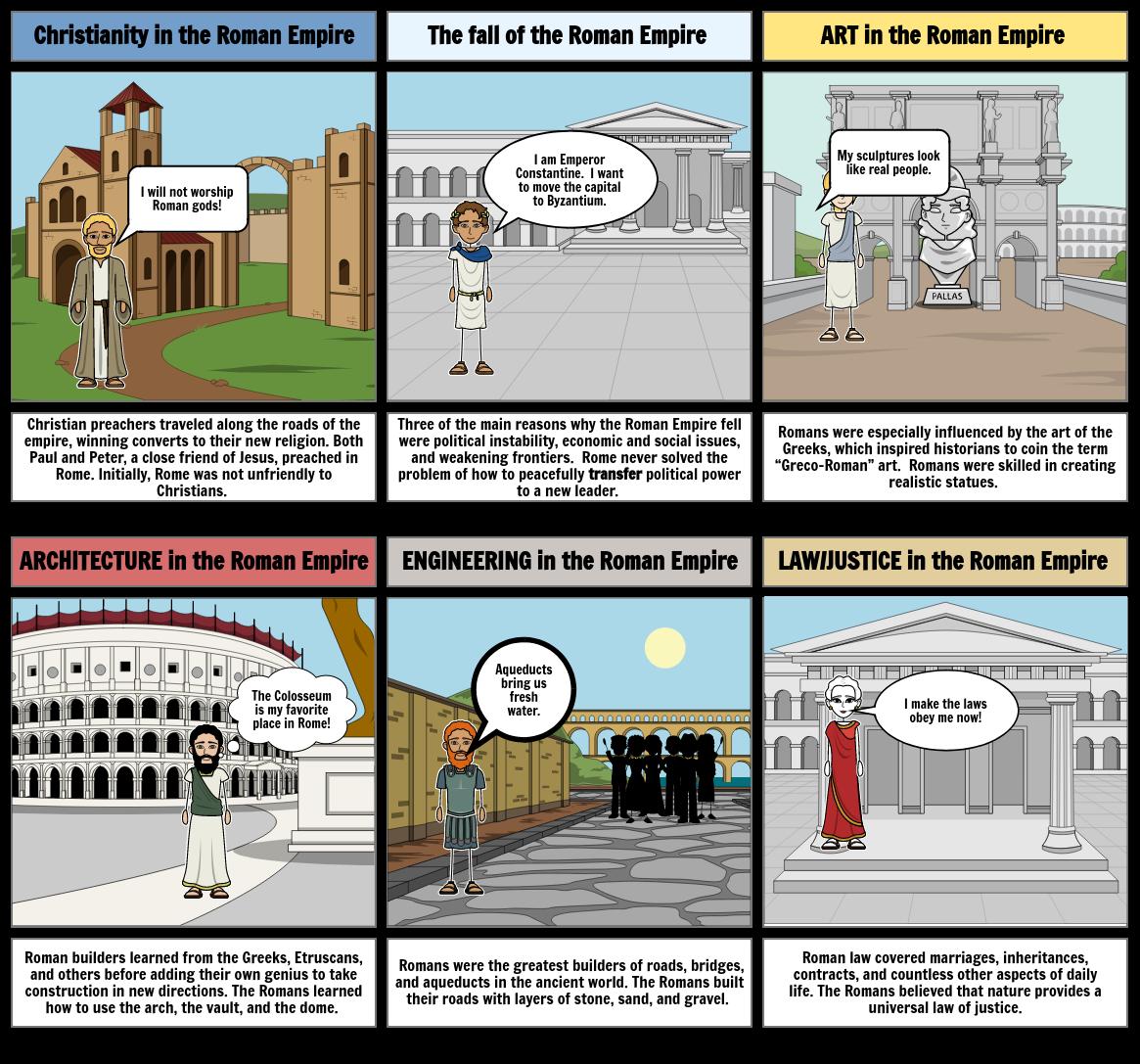 Romsn Empire Story Board