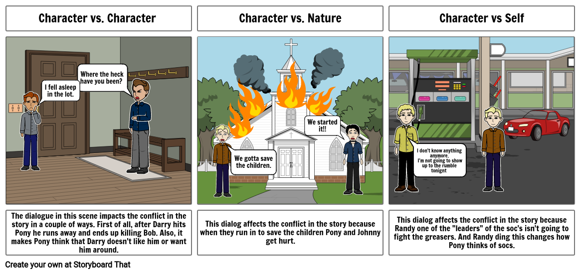 The Outsiders conflict story board