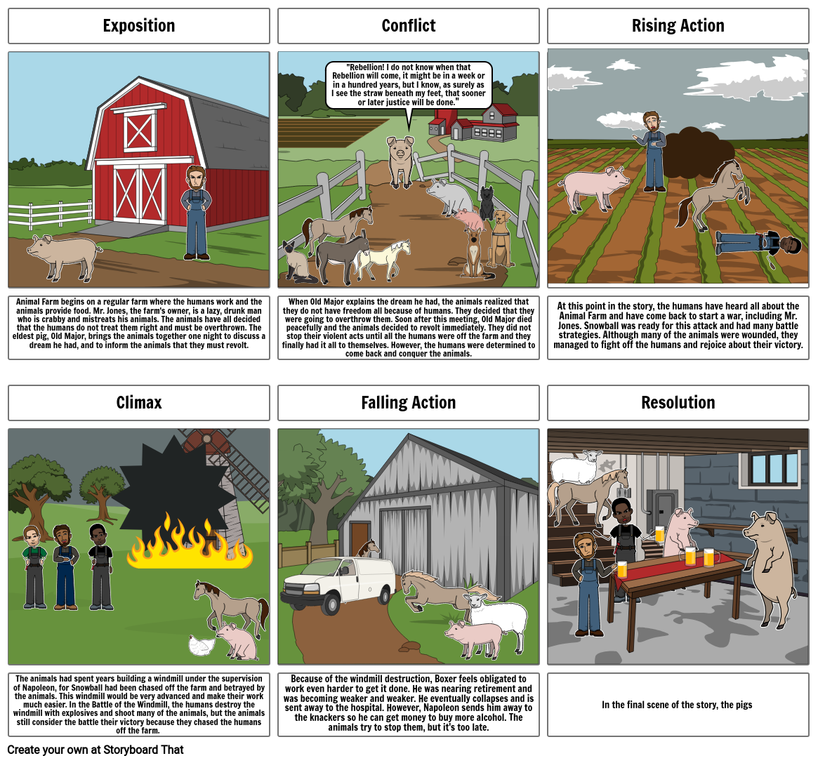 animal farm storyboard