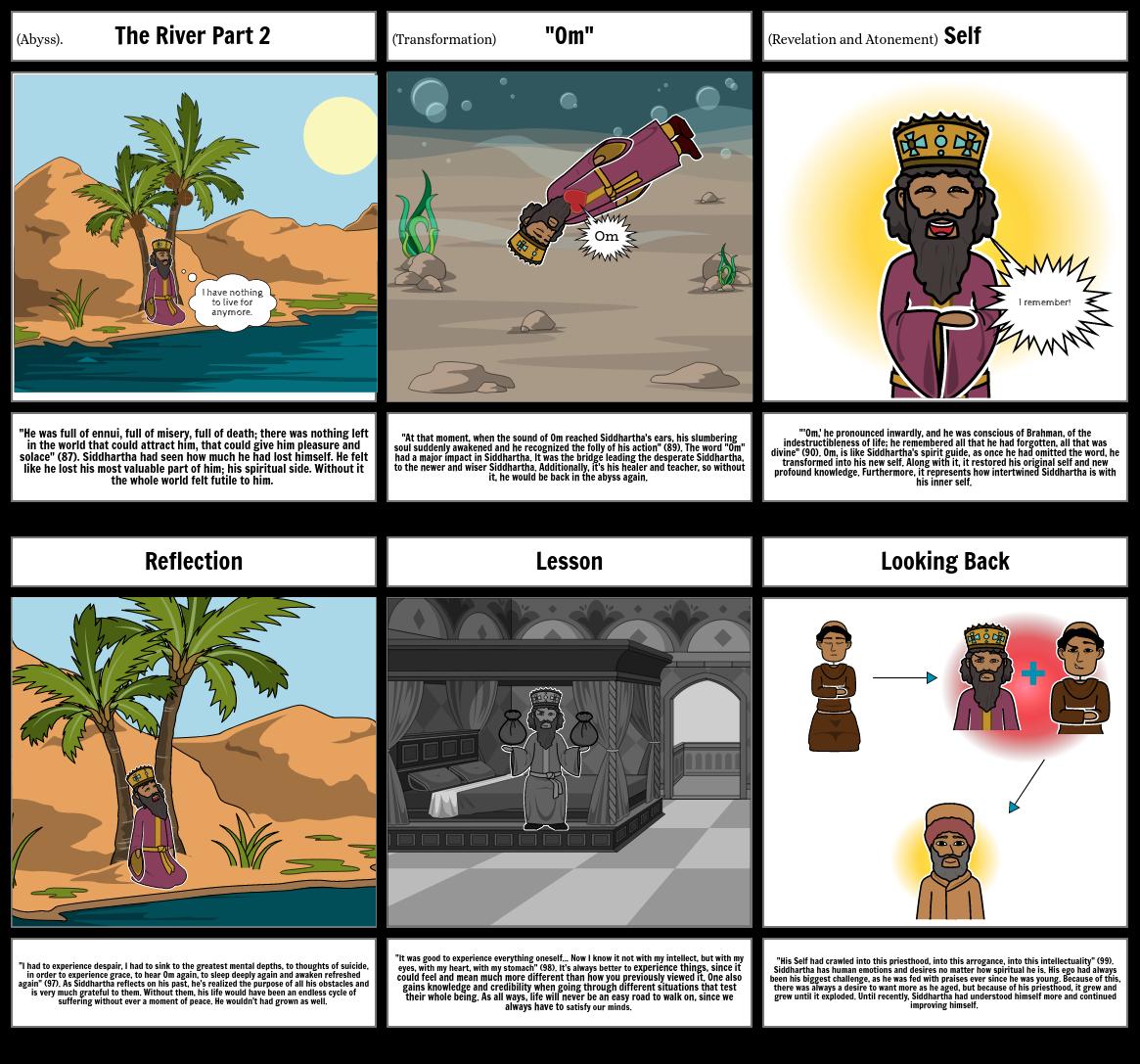 Siddhartha Chapter 8 Storyboard