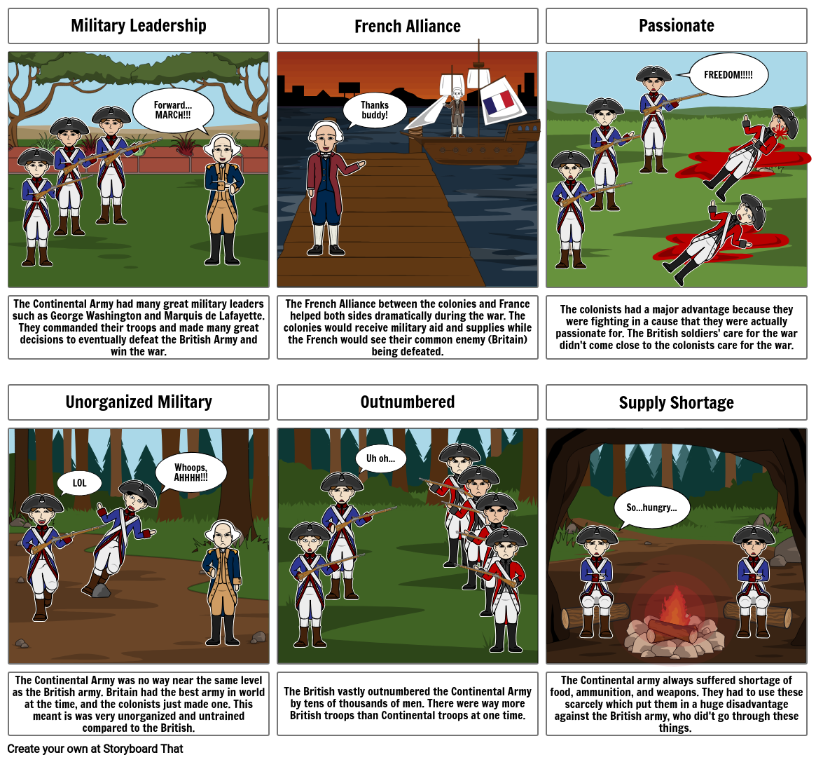 Continental Army Advantages and Disadvantages