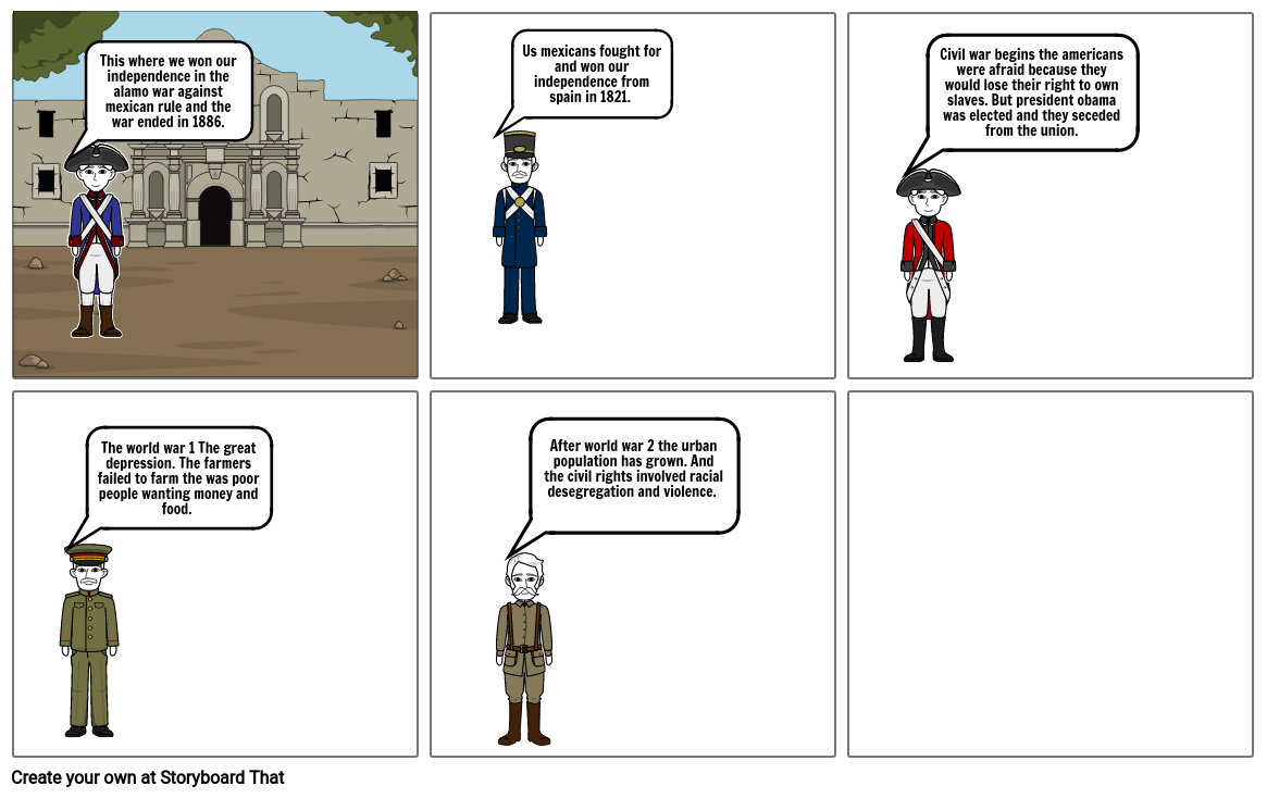 Texas History by Mohammed Al-khafaji
