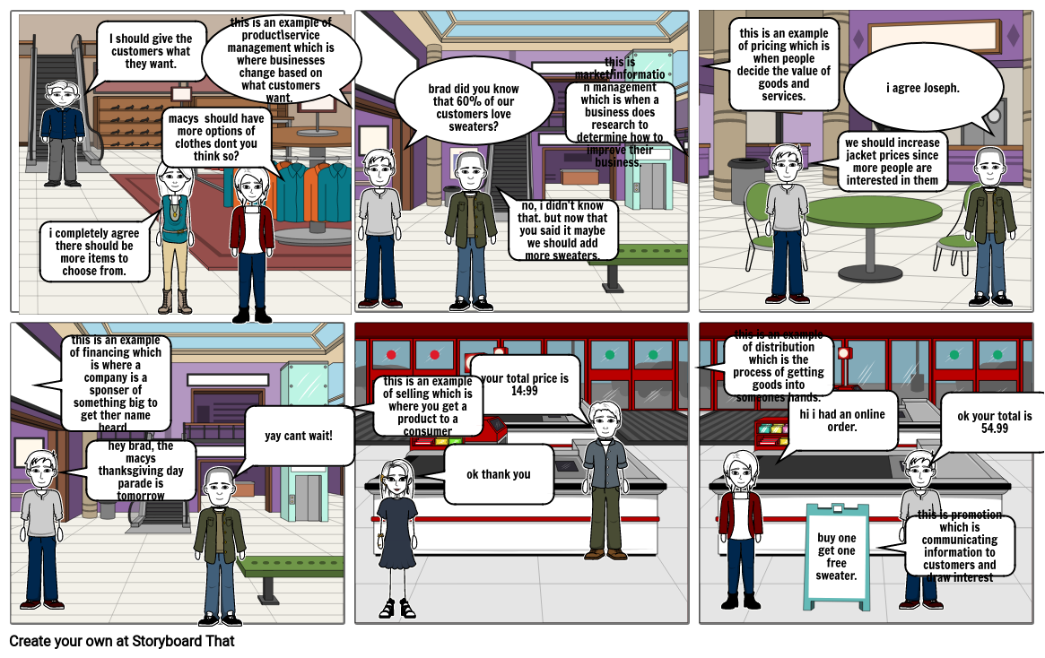 7 functions of marketing comic strip