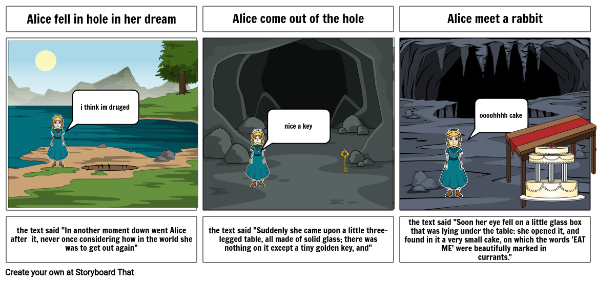 Alice the wonder world