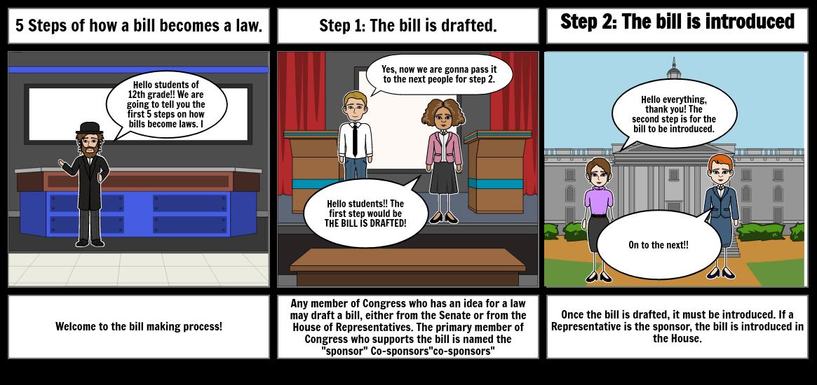 Bill making process