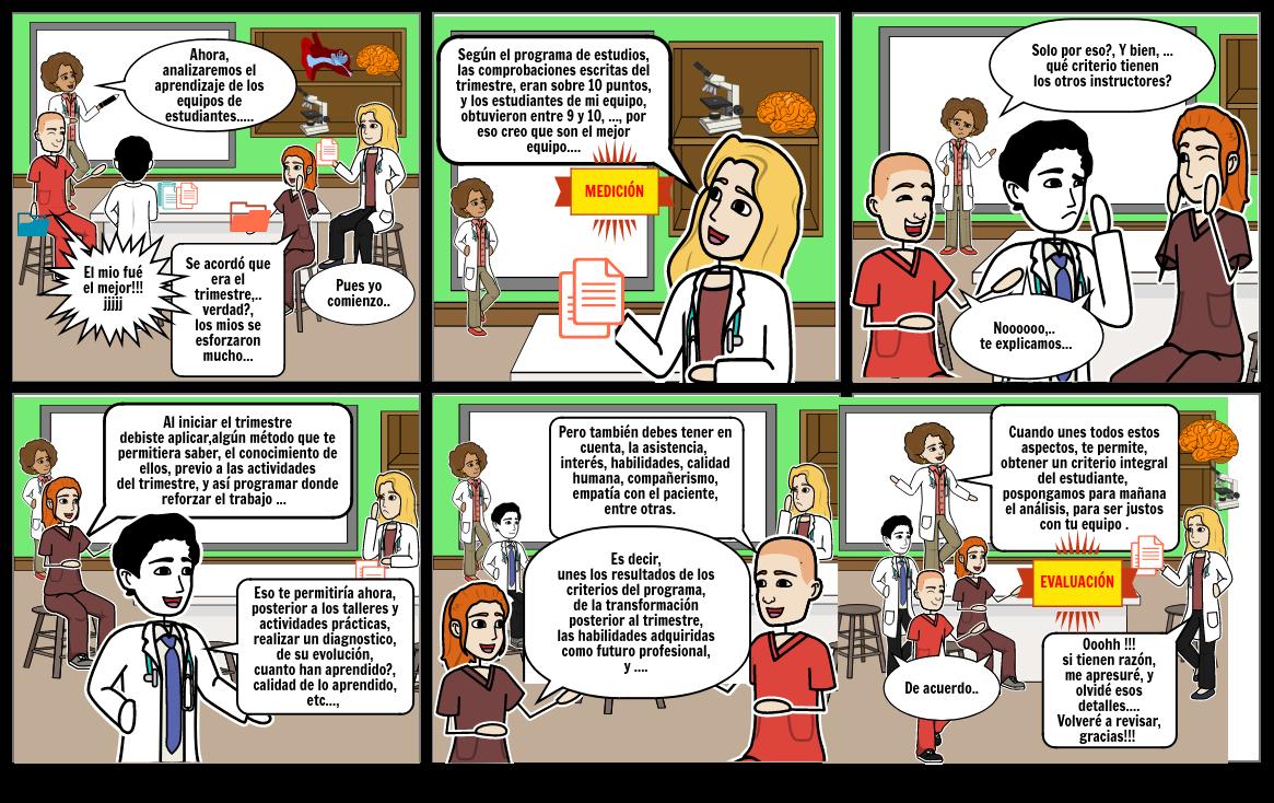 Medición y Evaluación del Aprendizaje