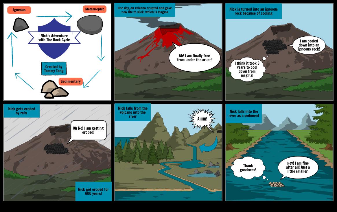 Rock Cycle Comic Strip