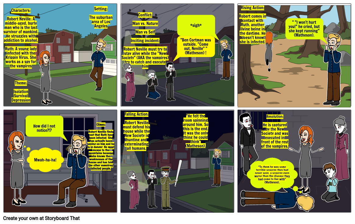 "Storyboardthat project for ""I Am Legend"