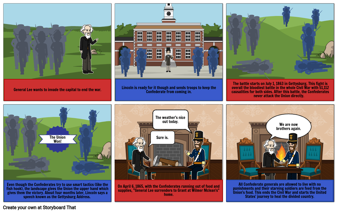 Battle of Gettysburg and Appomattox Courthouse