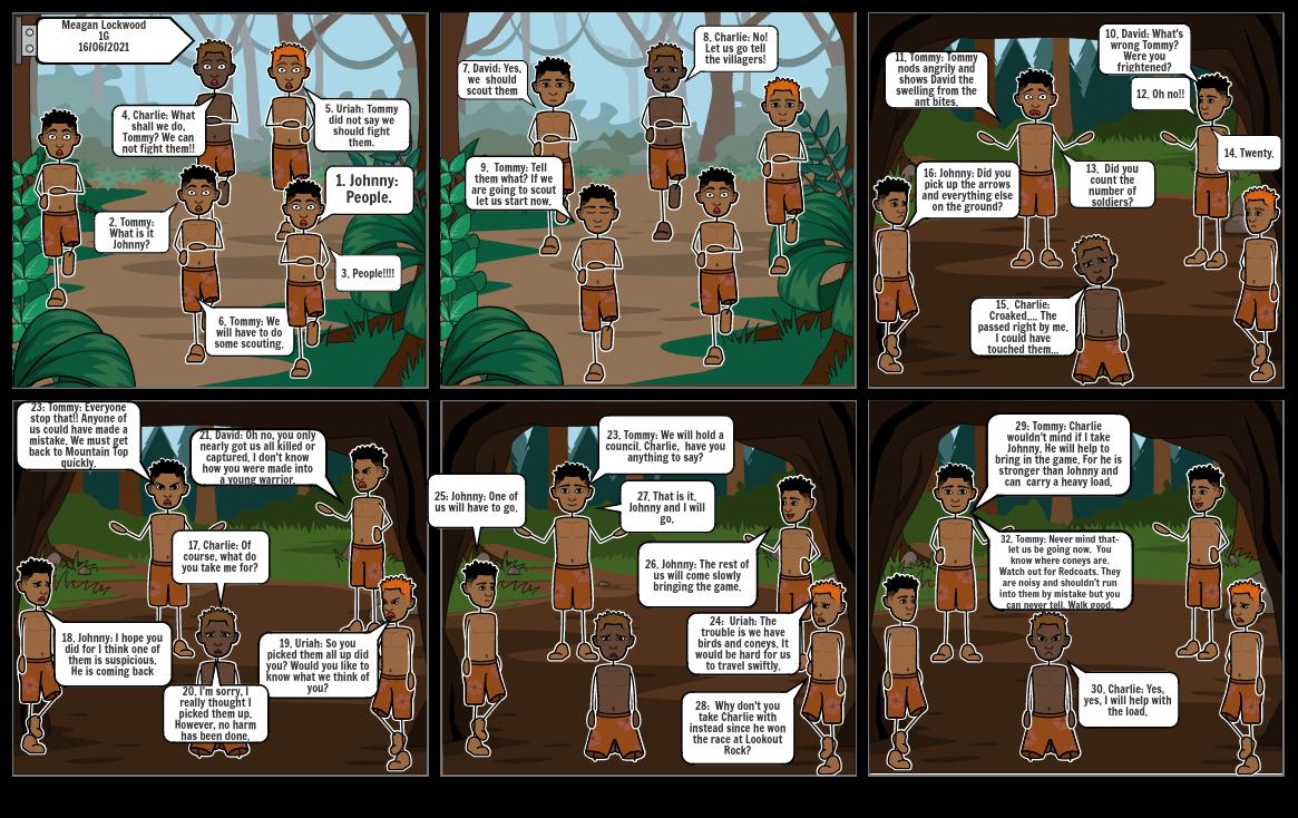 Chapter 5: Comic