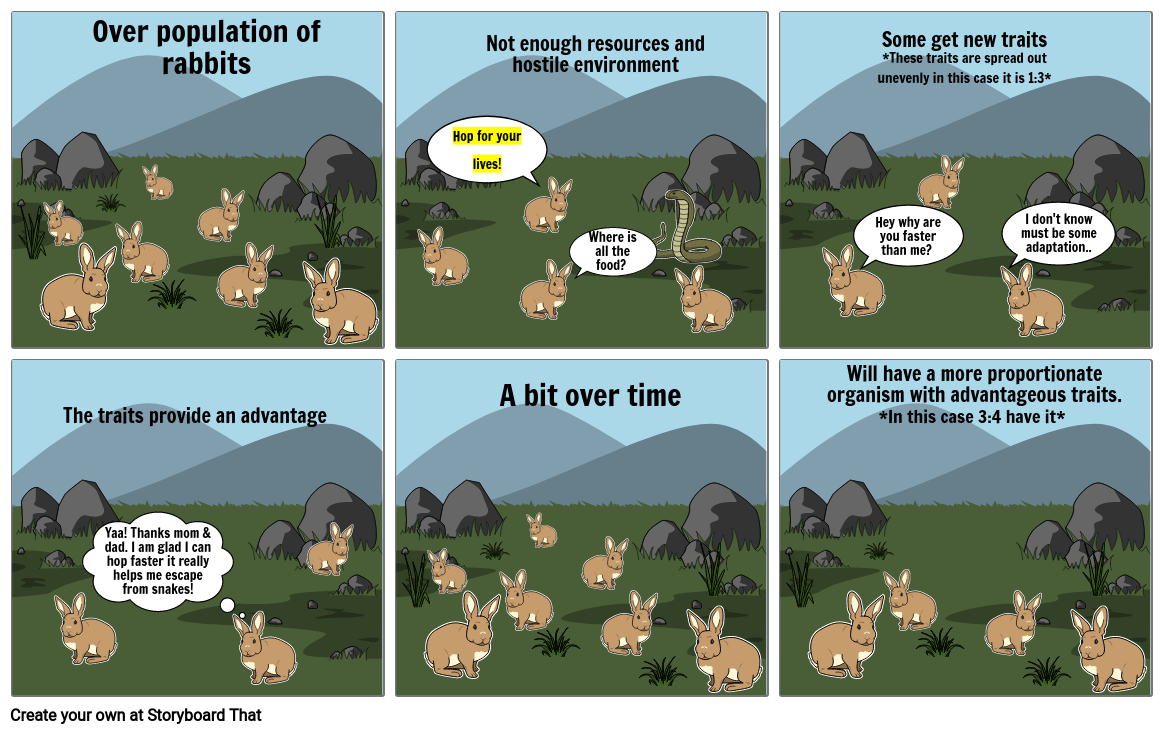 Science Natural Selection